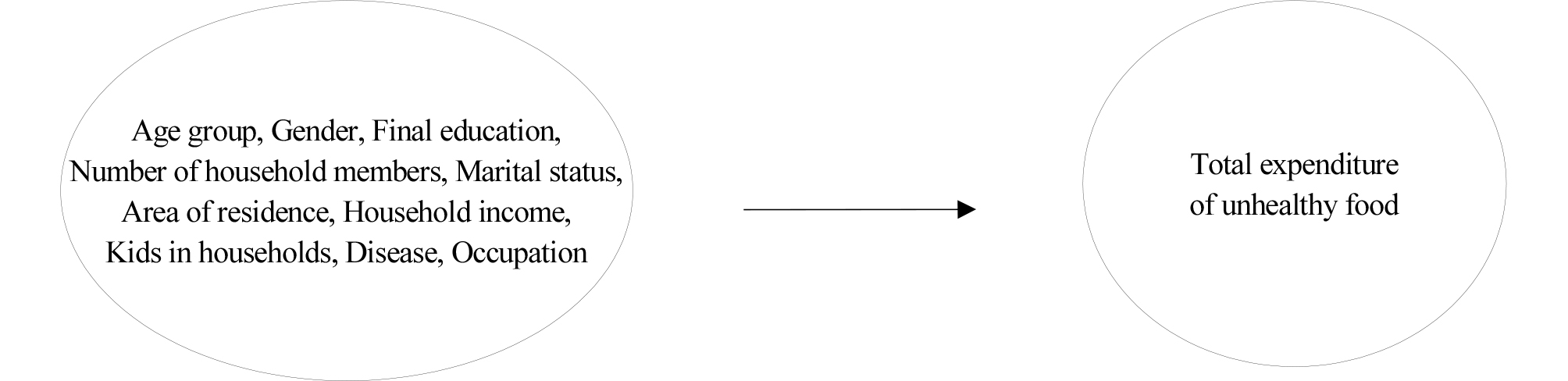 http://static.apub.kr/journalsite/sites/ales/2020-032-03S/N0250320S02/images/ales_32_S_02_F1.jpg