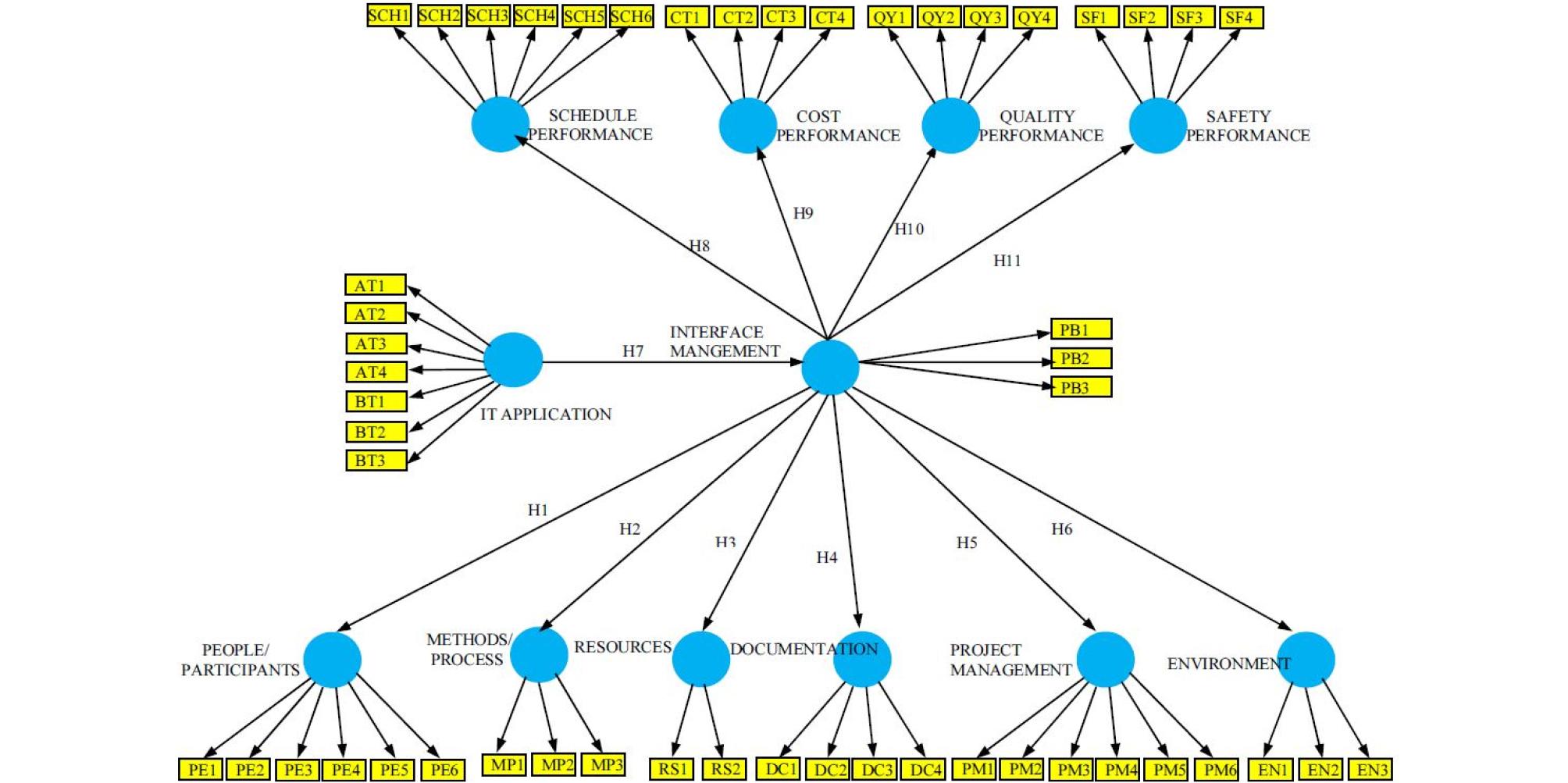 http://static.apub.kr/journalsite/sites/jcepm/2019-009-03/N042090301/images/jcepm_09_03_01_F1.jpg