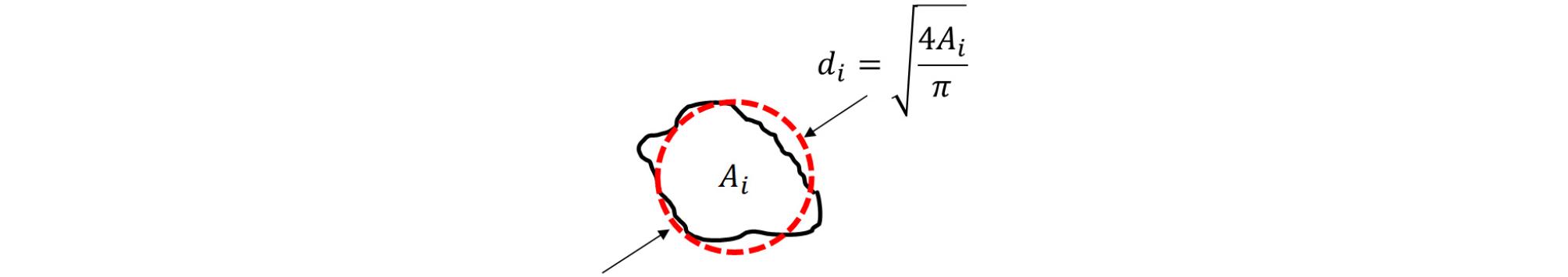 http://static.apub.kr/journalsite/sites/jcoseik/2020-033-04/N0040330403/images/Figure_jcoseik_33_04_03_F11.jpg