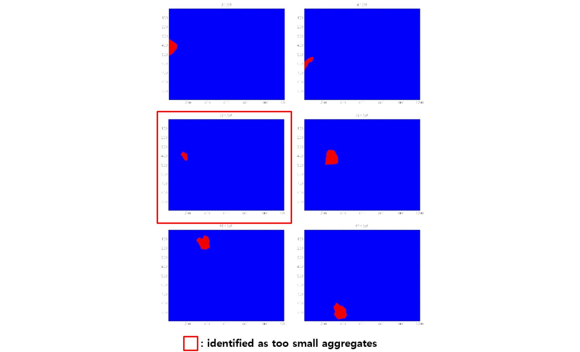 http://static.apub.kr/journalsite/sites/jcoseik/2020-033-04/N0040330403/images/Figure_jcoseik_33_04_03_F3.jpg