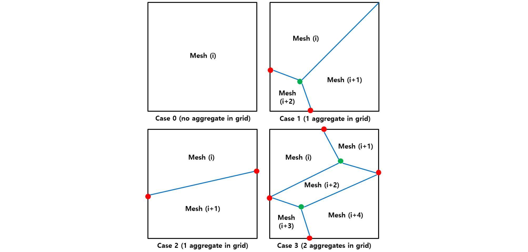 http://static.apub.kr/journalsite/sites/jcoseik/2020-033-04/N0040330403/images/Figure_jcoseik_33_04_03_F6.jpg