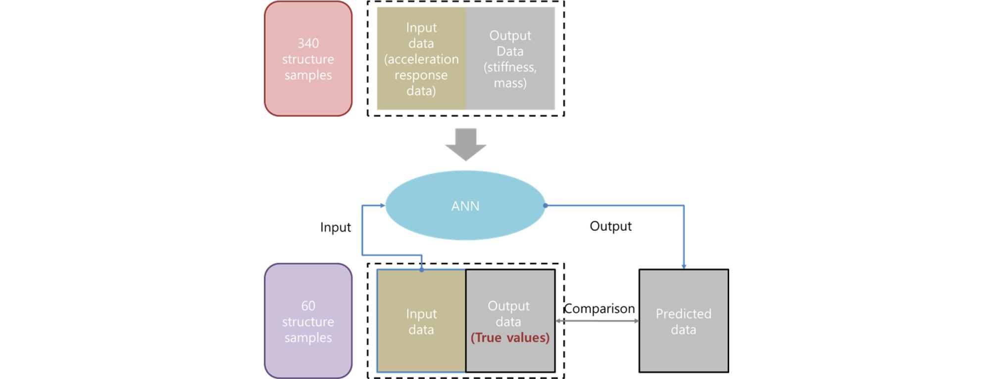 http://static.apub.kr/journalsite/sites/jcoseik/2020-033-05/N0040330504/images/Figure_jcoseik_33_05_04_F3.jpg