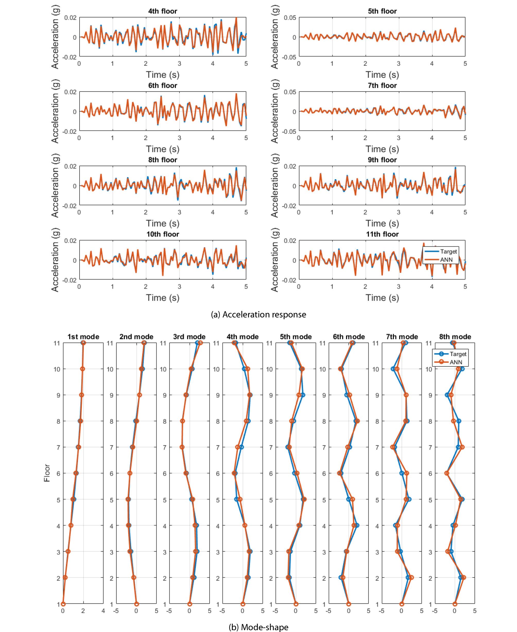 http://static.apub.kr/journalsite/sites/jcoseik/2020-033-05/N0040330504/images/Figure_jcoseik_33_05_04_F7.jpg