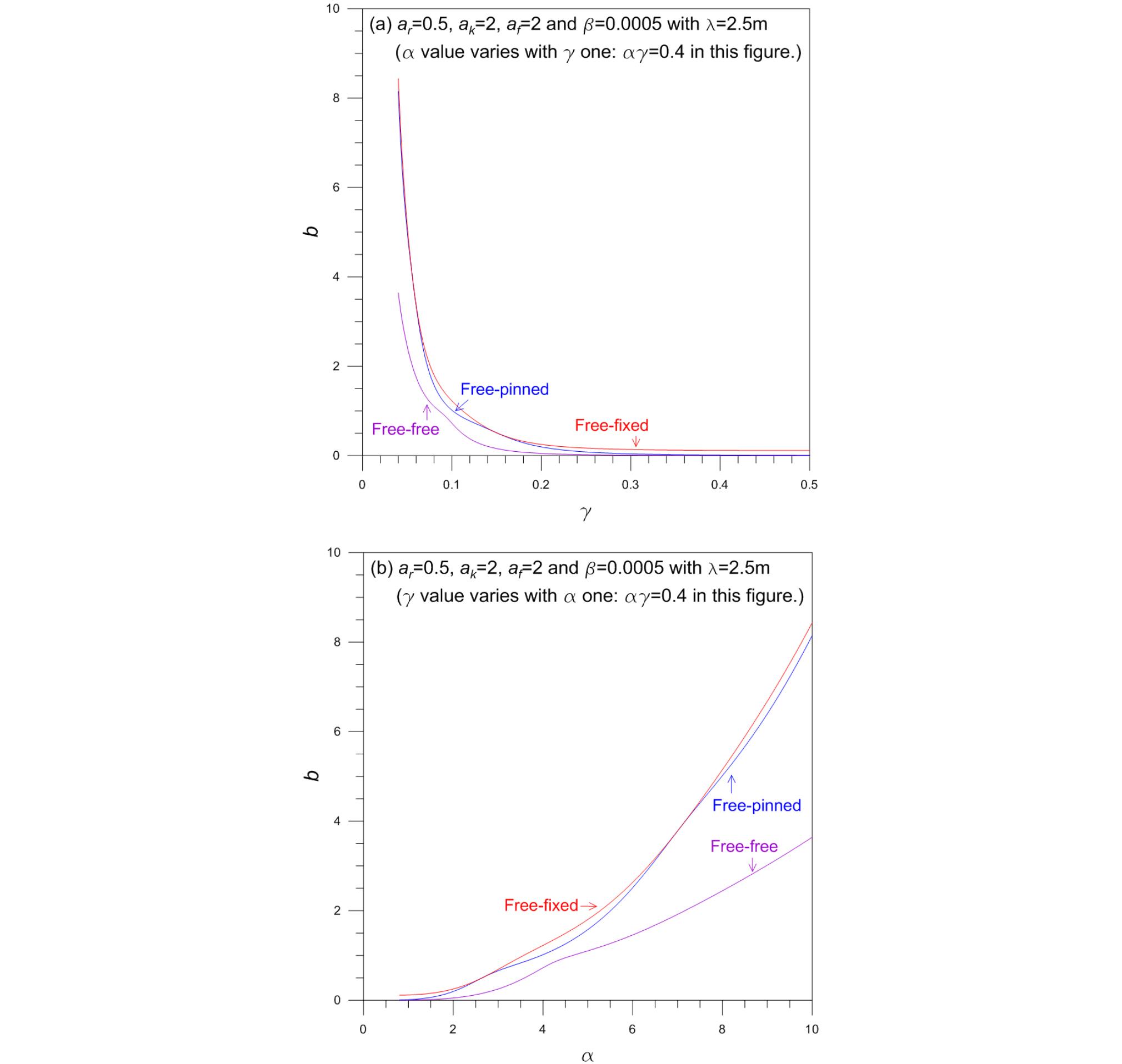 http://static.apub.kr/journalsite/sites/kgs/2019-035-02/N0990350202/images/kgs_35_02_02_F7.jpg