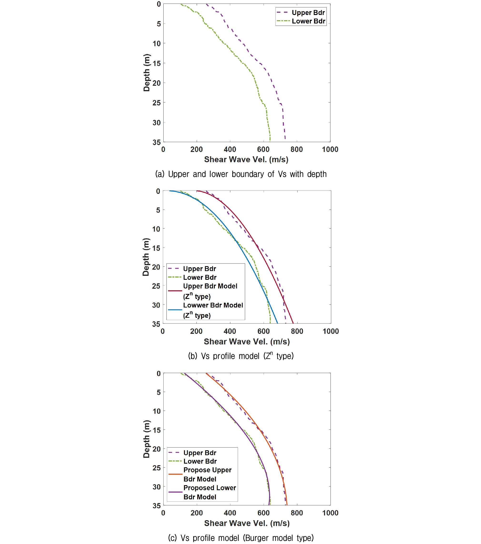 http://static.apub.kr/journalsite/sites/kgs/2019-035-02/N0990350203/images/kgs_35_02_03_F6.jpg
