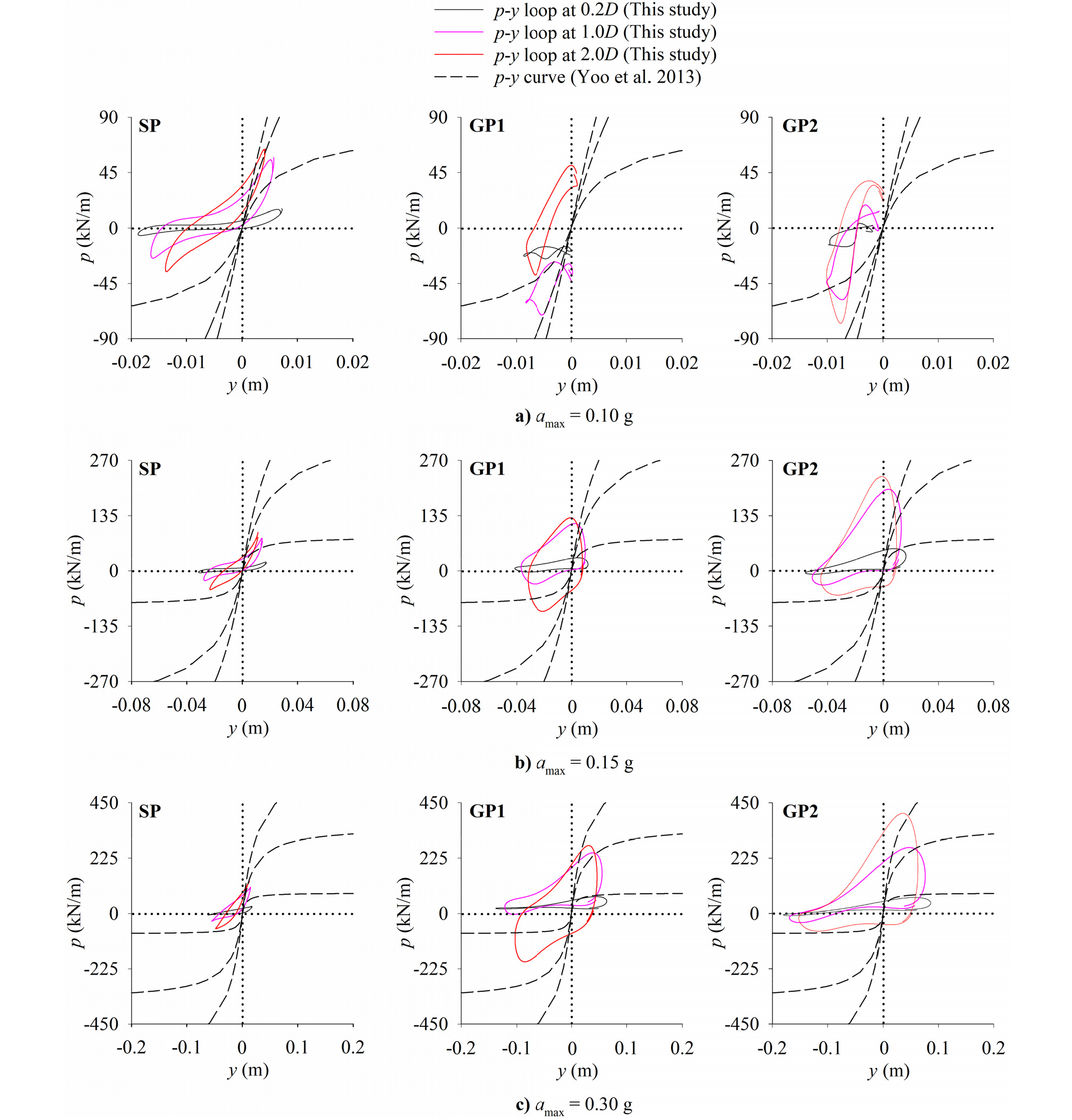 http://static.apub.kr/journalsite/sites/kgs/2020-036-01/N0990360101/images/kgs_36_01_01_F10.jpg