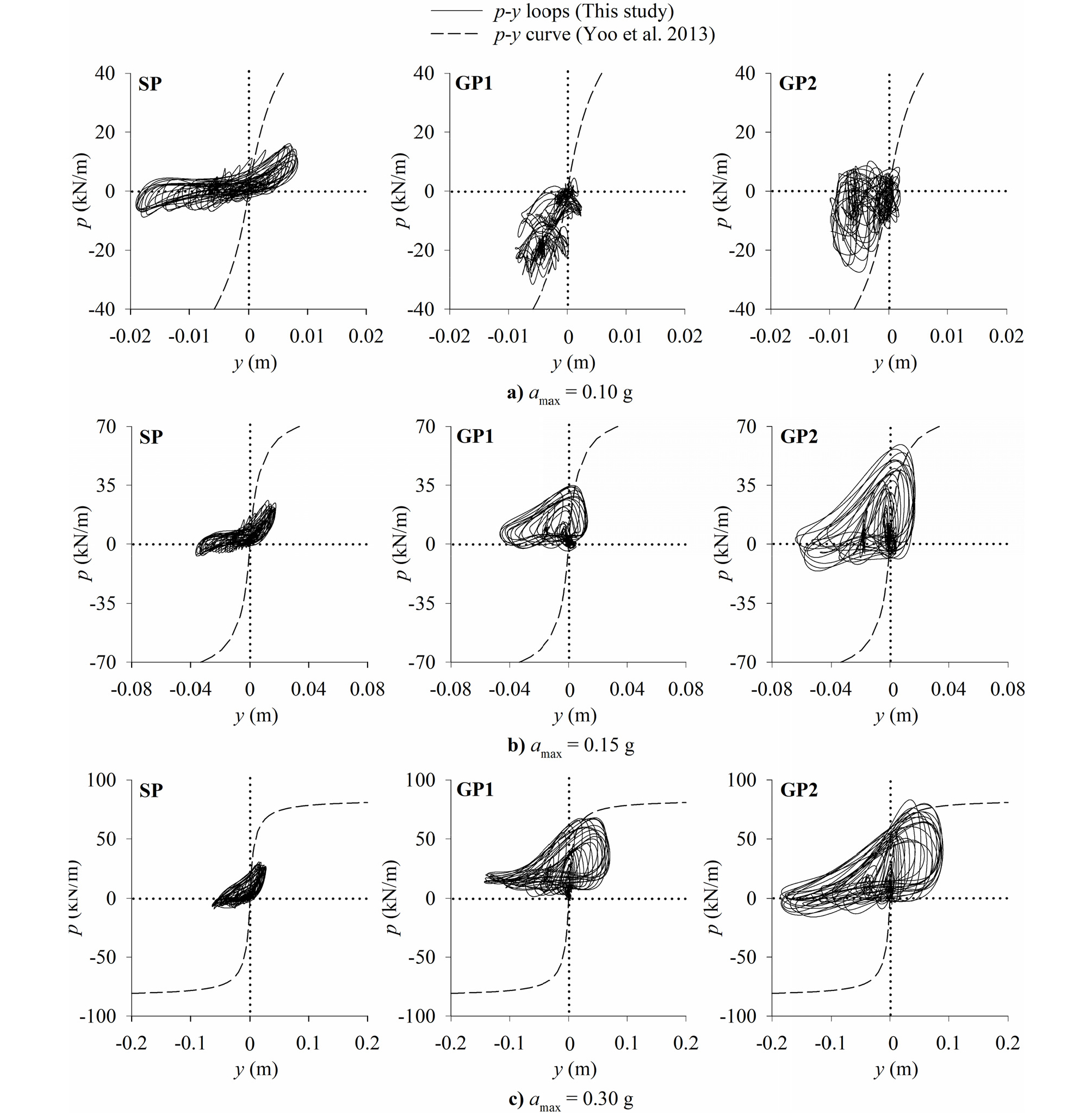http://static.apub.kr/journalsite/sites/kgs/2020-036-01/N0990360101/images/kgs_36_01_01_F9.jpg