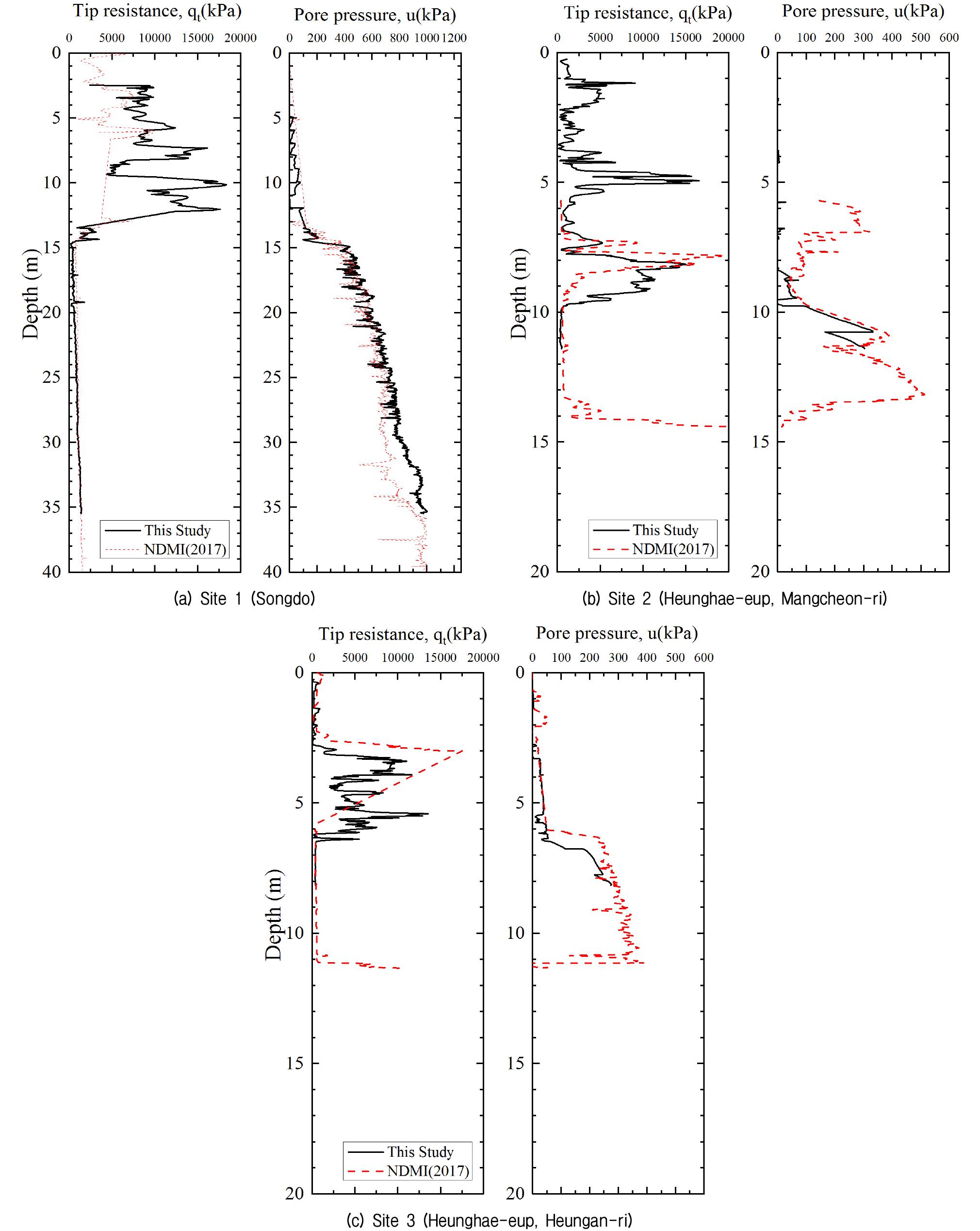 http://static.apub.kr/journalsite/sites/kgs/2020-036-09/N0990360901/images/kgs_36_09_01_F6.jpg