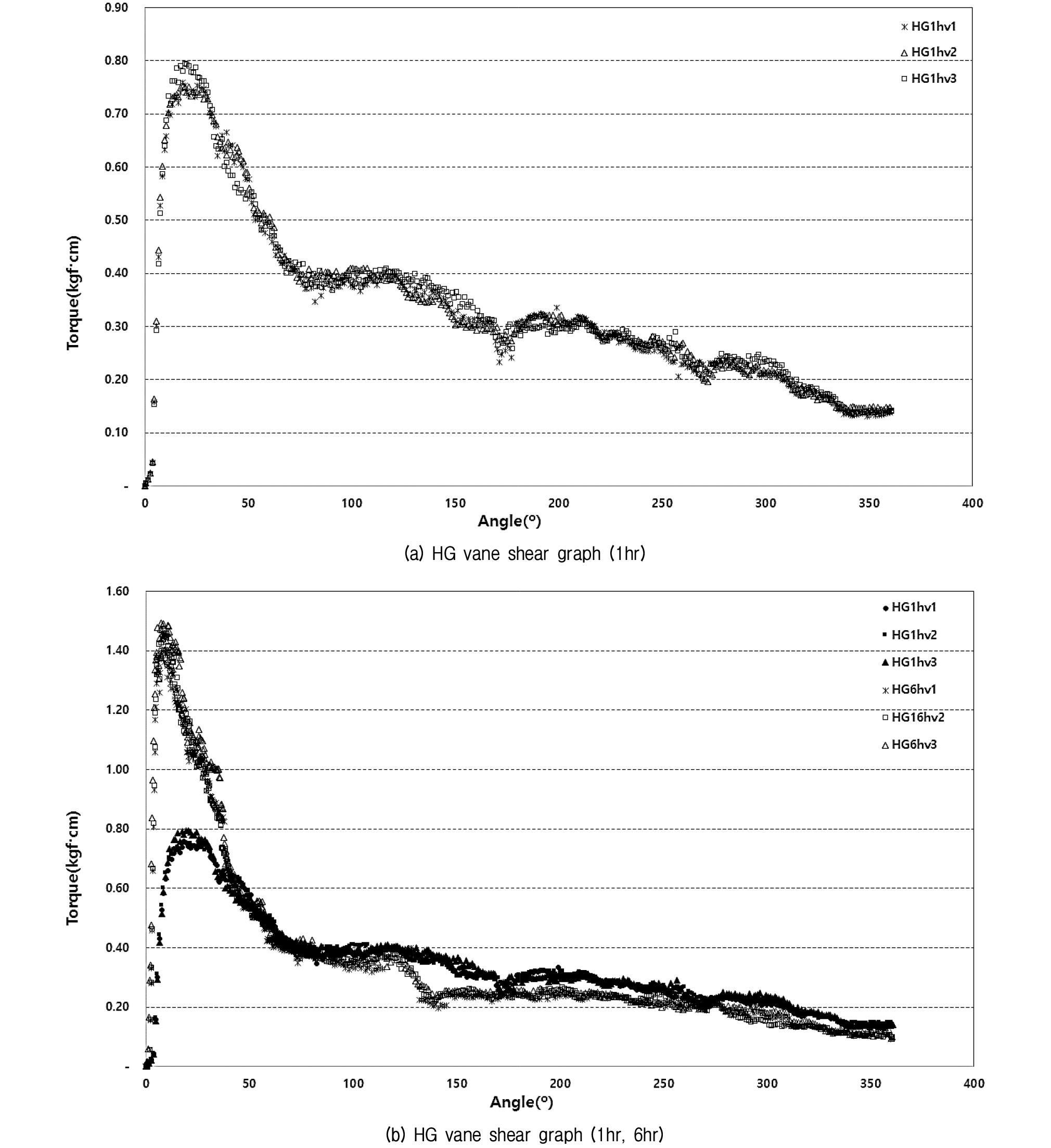 http://static.apub.kr/journalsite/sites/kgs/2020-036-09/N0990360903/images/kgs_36_09_03_F5.jpg