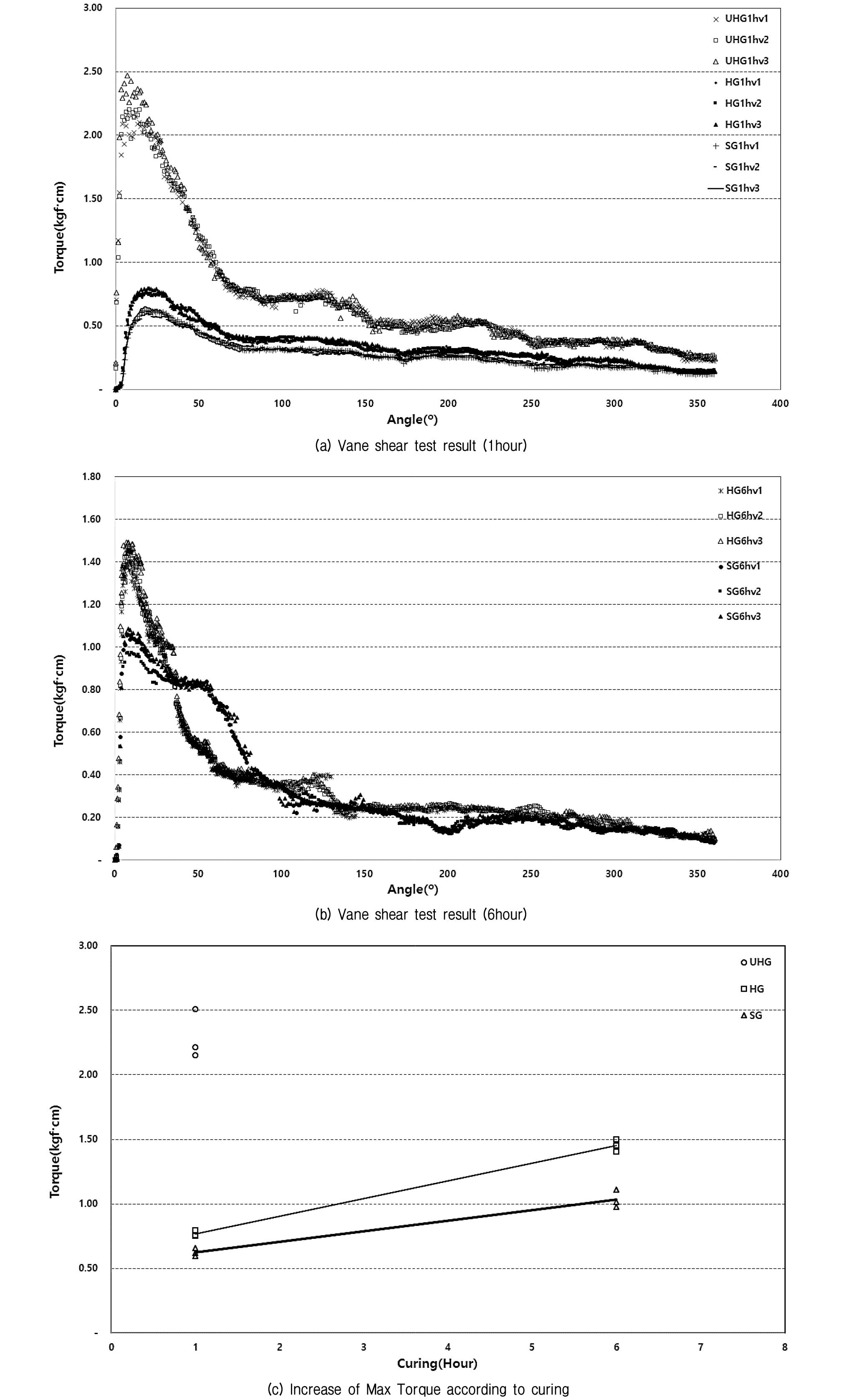 http://static.apub.kr/journalsite/sites/kgs/2020-036-09/N0990360903/images/kgs_36_09_03_F7.jpg