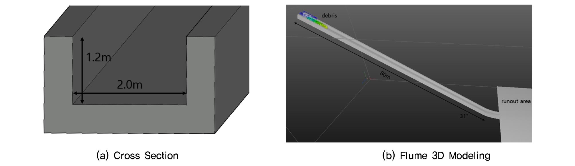 http://static.apub.kr/journalsite/sites/kgss/2020-019-03/N0150190301/images/kgss_19_03_01_F4.jpg
