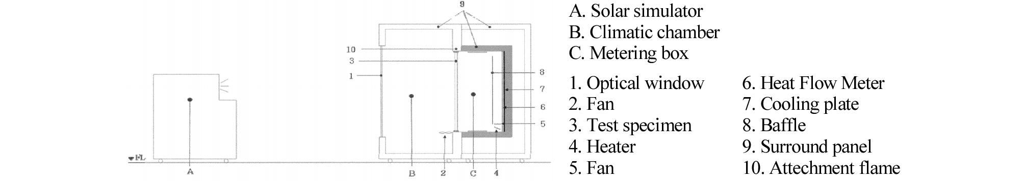 http://static.apub.kr/journalsite/sites/kiaebs/2020-014-01/N0280140101/images/Figure_KIAEBS_14_1_01_F1.jpg