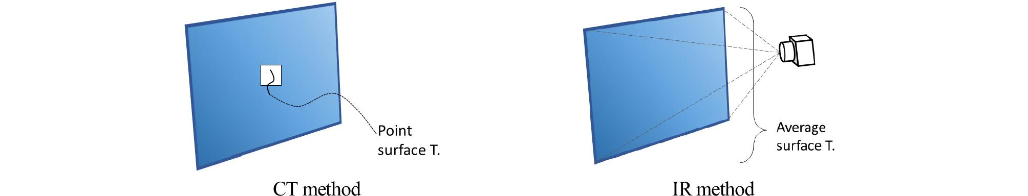 http://static.apub.kr/journalsite/sites/kiaebs/2020-014-01/N0280140102/images/Figure_KIAEBS_14_1_02_F1.jpg