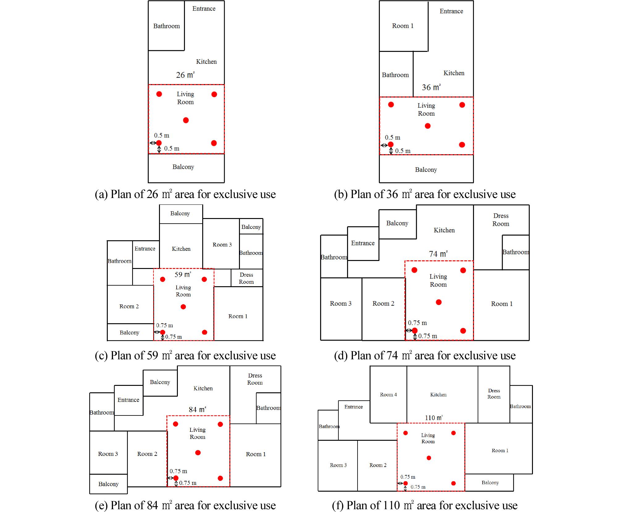 http://static.apub.kr/journalsite/sites/kiaebs/2020-014-01/N0280140103/images/Figure_KIAEBS_14_1_03_F7.jpg