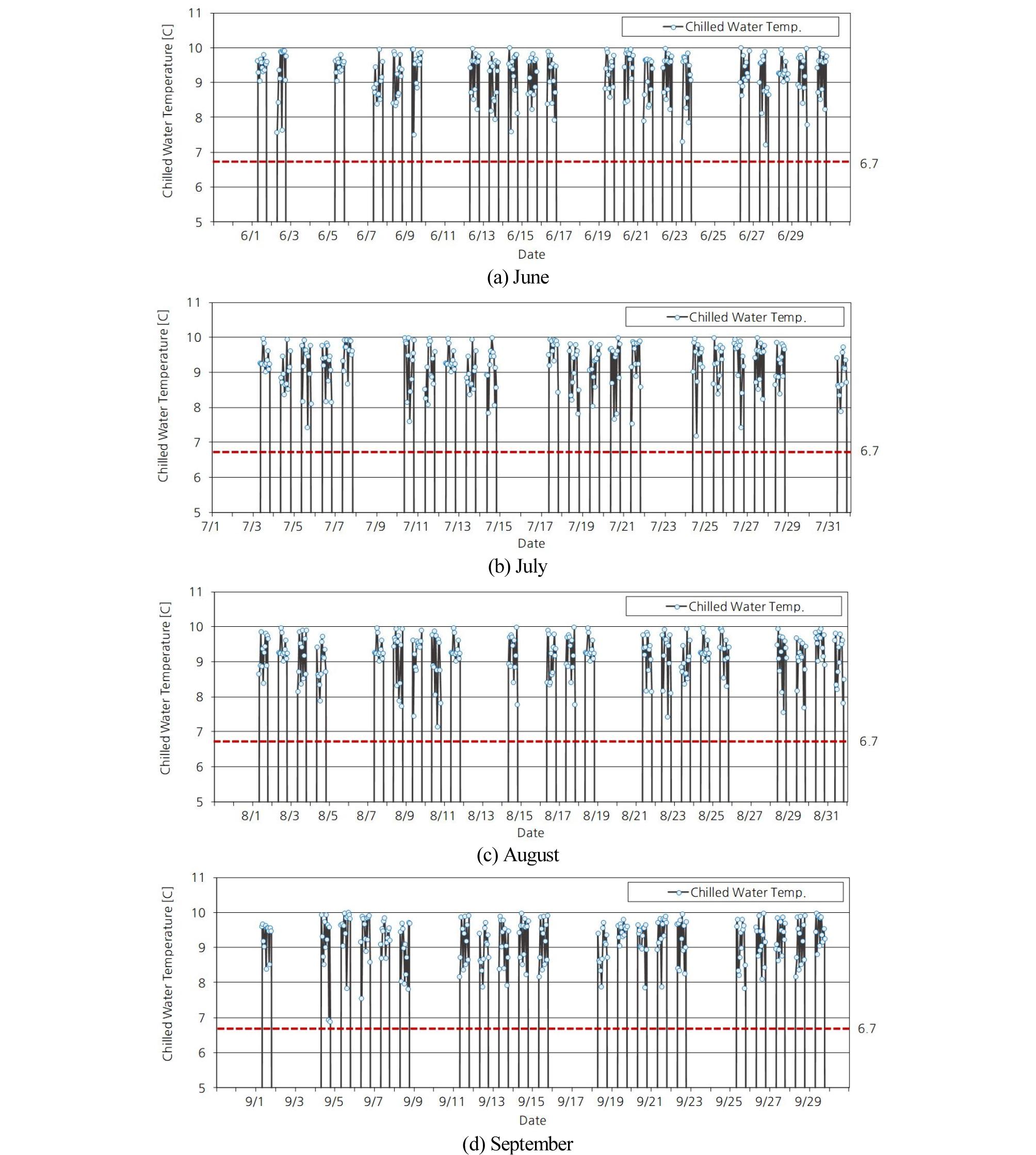 http://static.apub.kr/journalsite/sites/kiaebs/2020-014-01/N0280140107/images/Figure_KIAEBS_14_1_07_F3.jpg