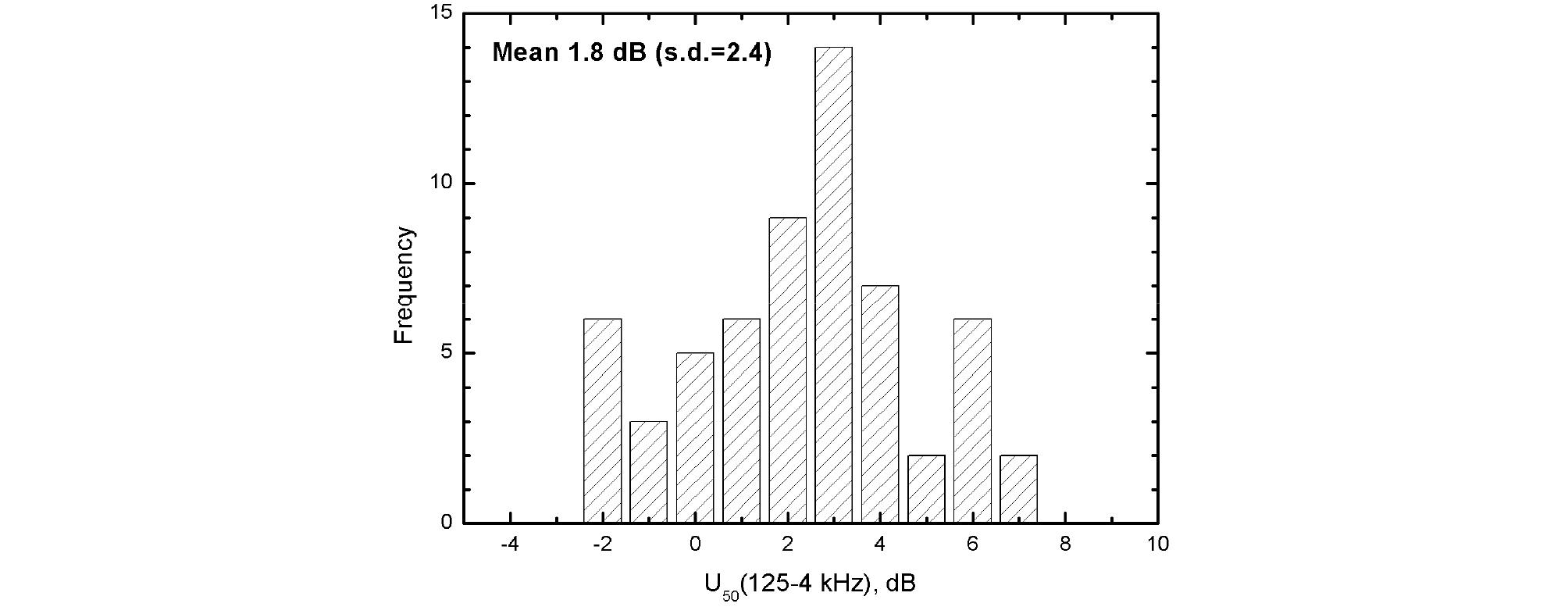 http://static.apub.kr/journalsite/sites/kiaebs/2020-014-01/N0280140109/images/Figure_KIAEBS_14_1_09_F3.jpg
