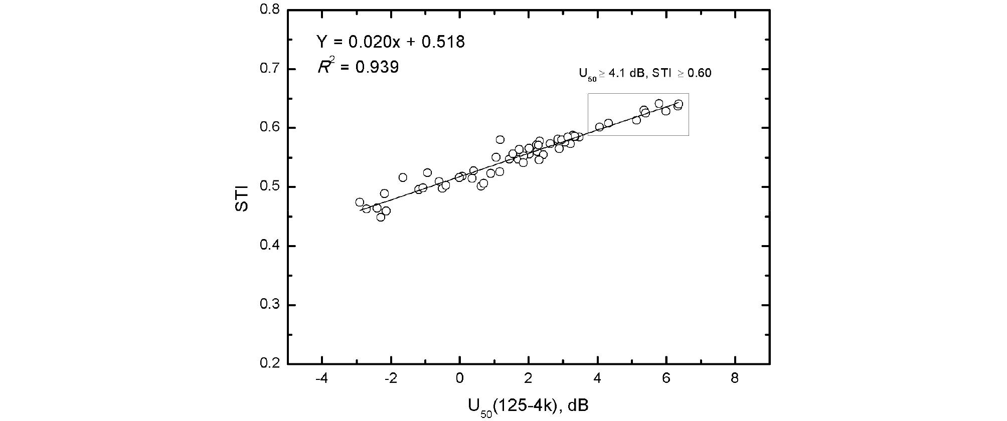 http://static.apub.kr/journalsite/sites/kiaebs/2020-014-01/N0280140109/images/Figure_KIAEBS_14_1_09_F4.jpg