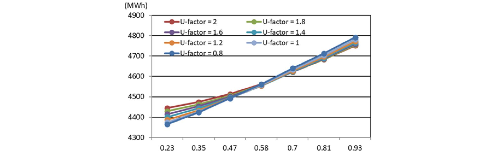 http://static.apub.kr/journalsite/sites/kiaebs/2020-014-04/N0280140402/images/Figure_KIAEBS_14_4_02_F3.jpg