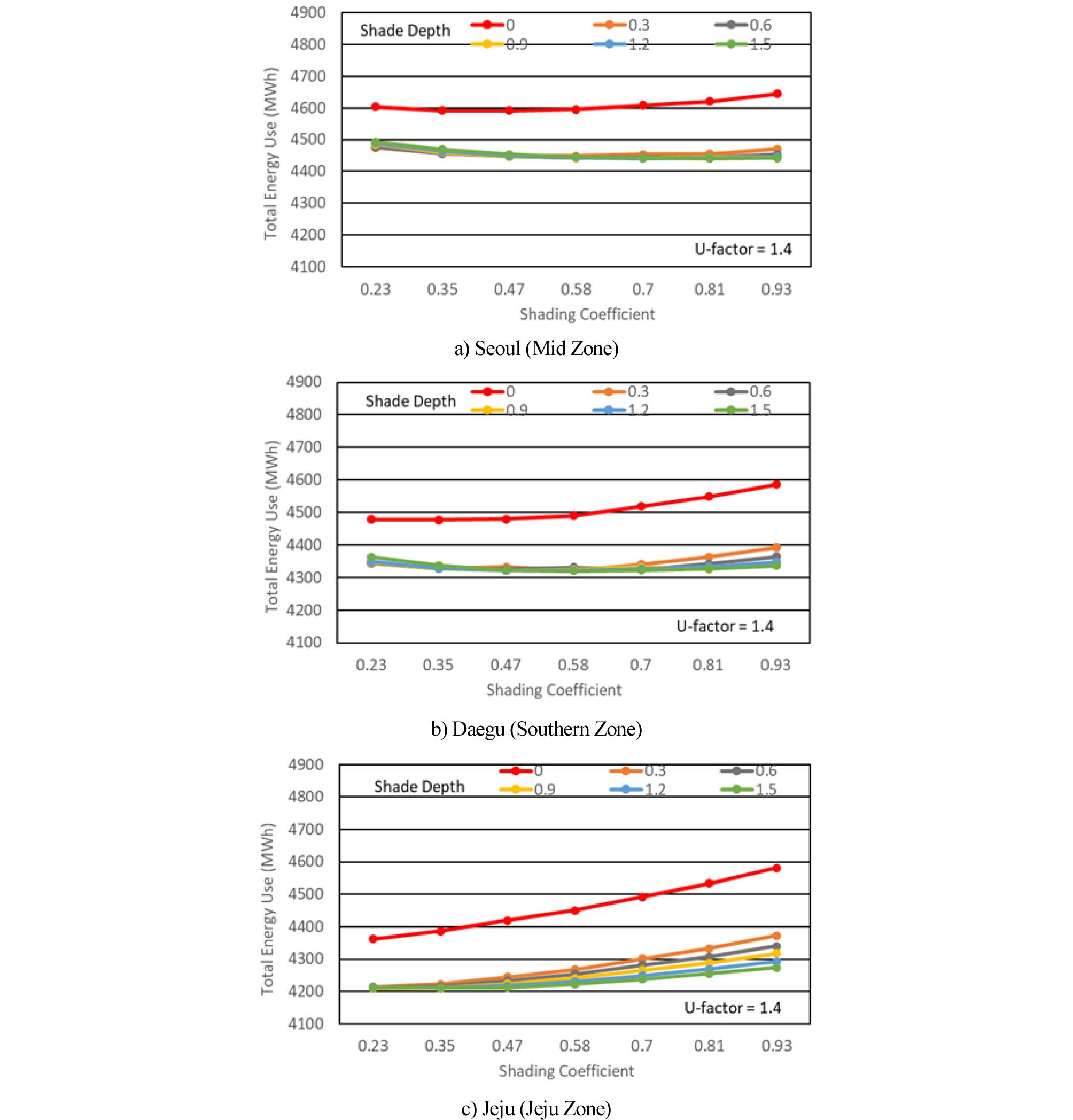 http://static.apub.kr/journalsite/sites/kiaebs/2020-014-04/N0280140402/images/Figure_KIAEBS_14_4_02_F5.jpg
