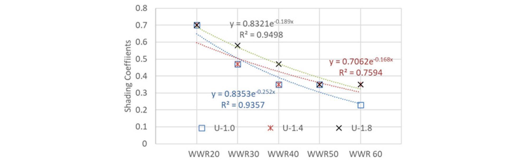 http://static.apub.kr/journalsite/sites/kiaebs/2020-014-04/N0280140402/images/Figure_KIAEBS_14_4_02_F6.jpg