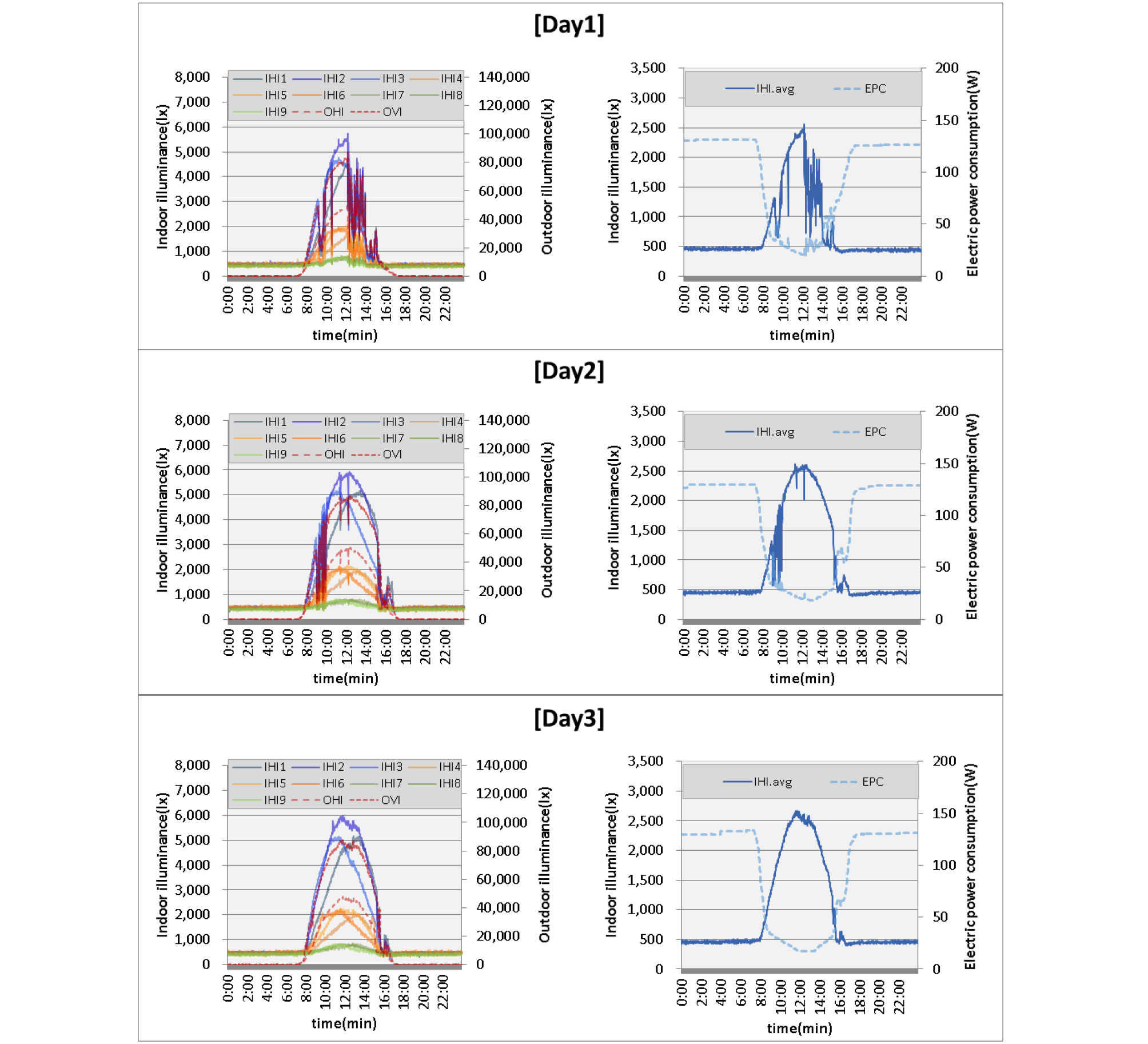 http://static.apub.kr/journalsite/sites/kiaebs/2020-014-04/N0280140404/images/Figure_KIAEBS_14_4_04_F4.jpg
