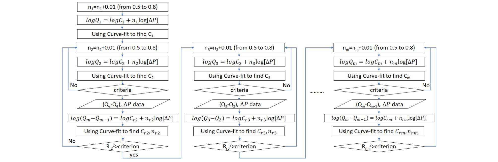 http://static.apub.kr/journalsite/sites/kiaebs/2020-014-05/N0280140501/images/Figure_KIAEBS_14_5_01_F5.jpg