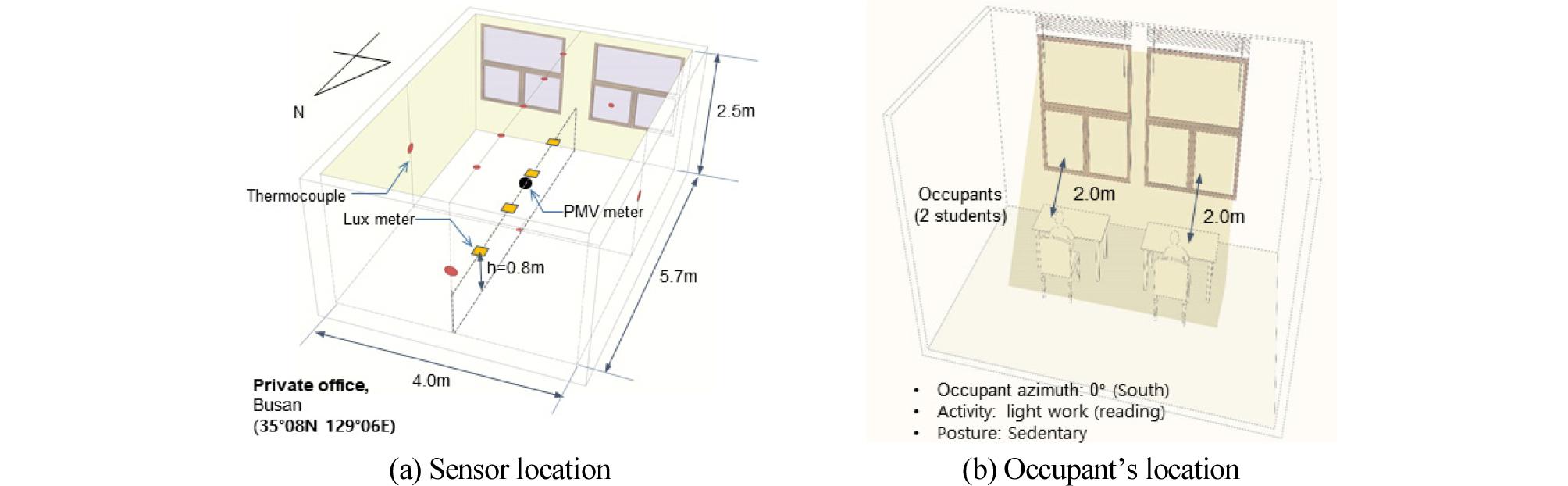 http://static.apub.kr/journalsite/sites/kiaebs/2020-014-05/N0280140504/images/Figure_KIAEBS_14_5_04_F2.jpg