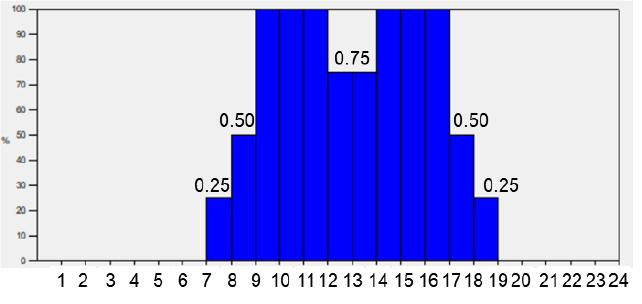 http://static.apub.kr/journalsite/sites/kiaebs/2020-014-05/N0280140504/images/Figure_KIAEBS_14_5_04_T3-1.jpg