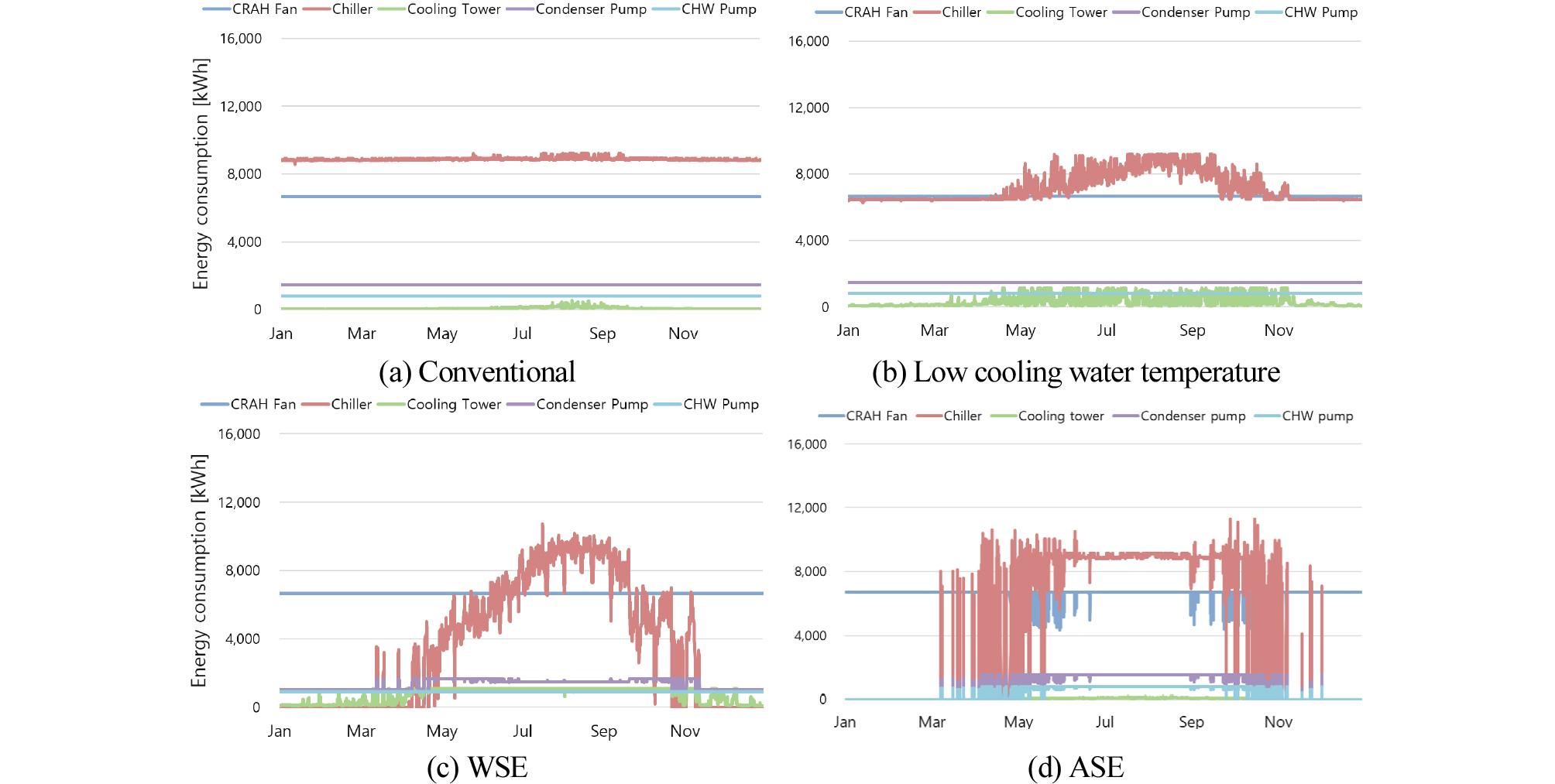 http://static.apub.kr/journalsite/sites/kiaebs/2020-014-05/N0280140506/images/Figure_KIAEBS_14_5_06_F4.jpg