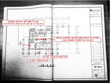 http://static.apub.kr/journalsite/sites/kiaebs/2020-014-05/N0280140507/images/Figure_KIAEBS_14_5_07_T6-3.jpg