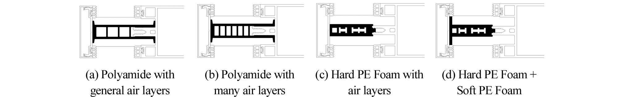 http://static.apub.kr/journalsite/sites/kiaebs/2020-014-05/N0280140511/images/Figure_KIAEBS_14_5_11_F6.jpg