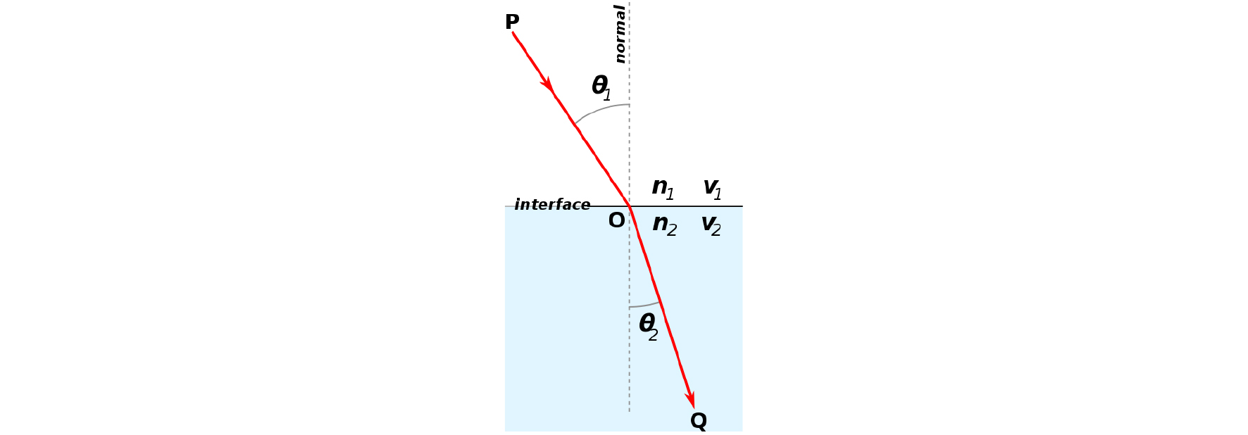 http://static.apub.kr/journalsite/sites/kirr/2020-029-03/N0010290306/images/kirr_29_03_06_F5.jpg