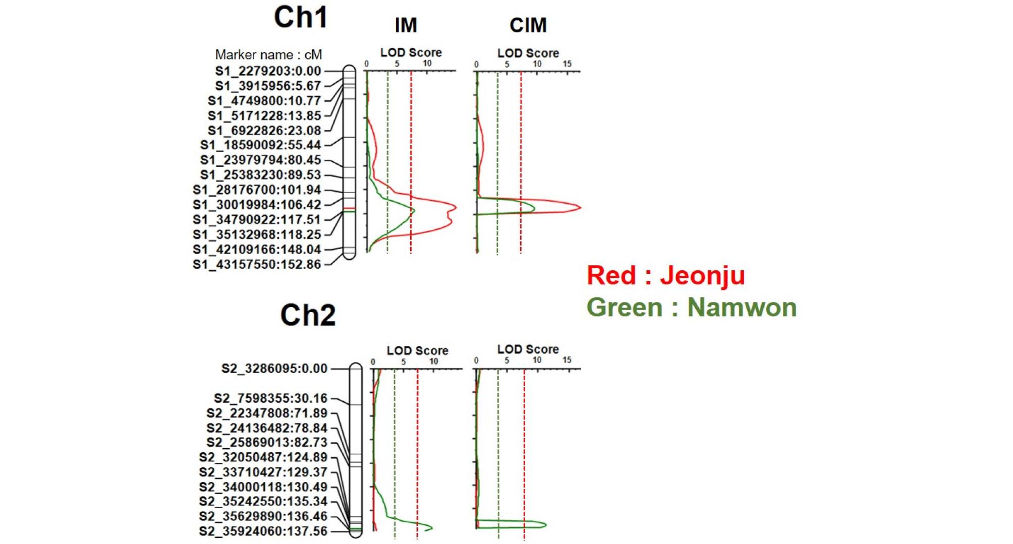 http://static.apub.kr/journalsite/sites/kjcs/2020-065-03/N0840650302/images/kjcs_65_03_02_F3.jpg