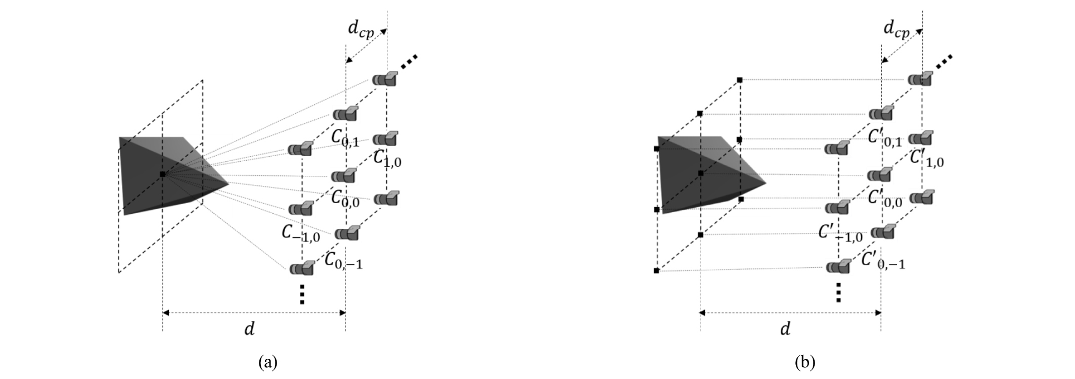http://static.apub.kr/journalsite/sites/kjop/2019-030-03/N0140300304/images/kjop_30_03_04_F6.jpg