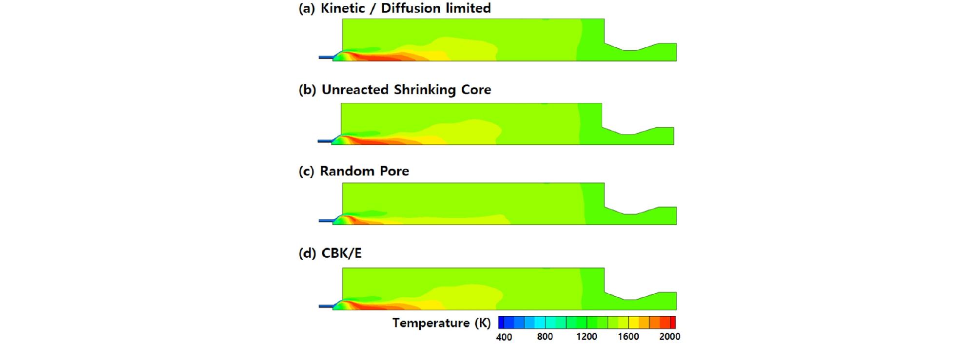 http://static.apub.kr/journalsite/sites/kosco/2020-025-01/N0590250103/images/kosco_25_01_03_F3.jpg