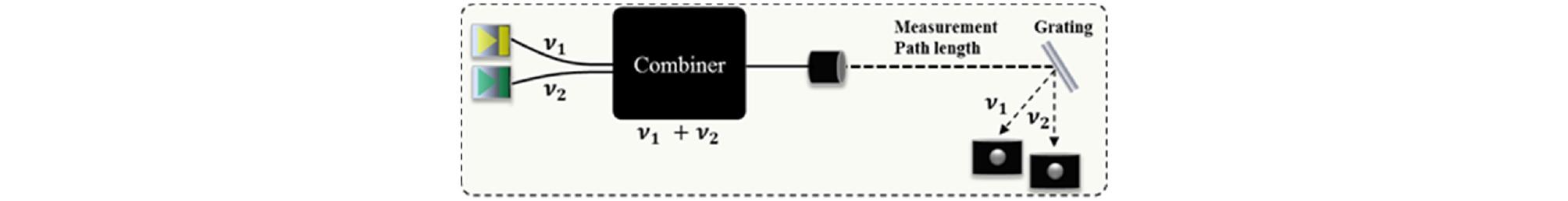 http://static.apub.kr/journalsite/sites/kosco/2020-025-01/N0590250104/images/kosco_25_01_04_F7.jpg
