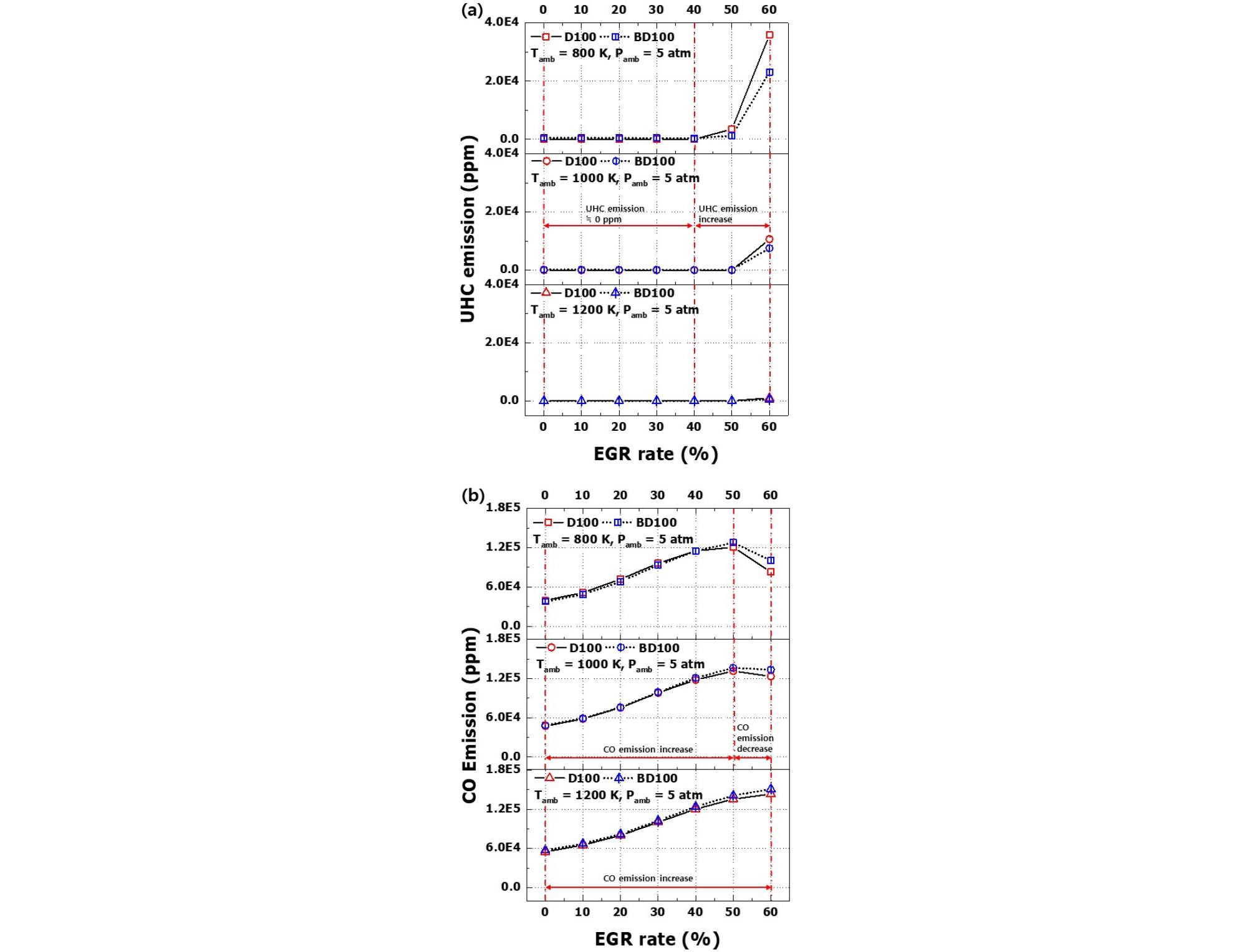 http://static.apub.kr/journalsite/sites/kosco/2020-025-03/N0590250305/images/kosco_25_03_05_F6.jpg