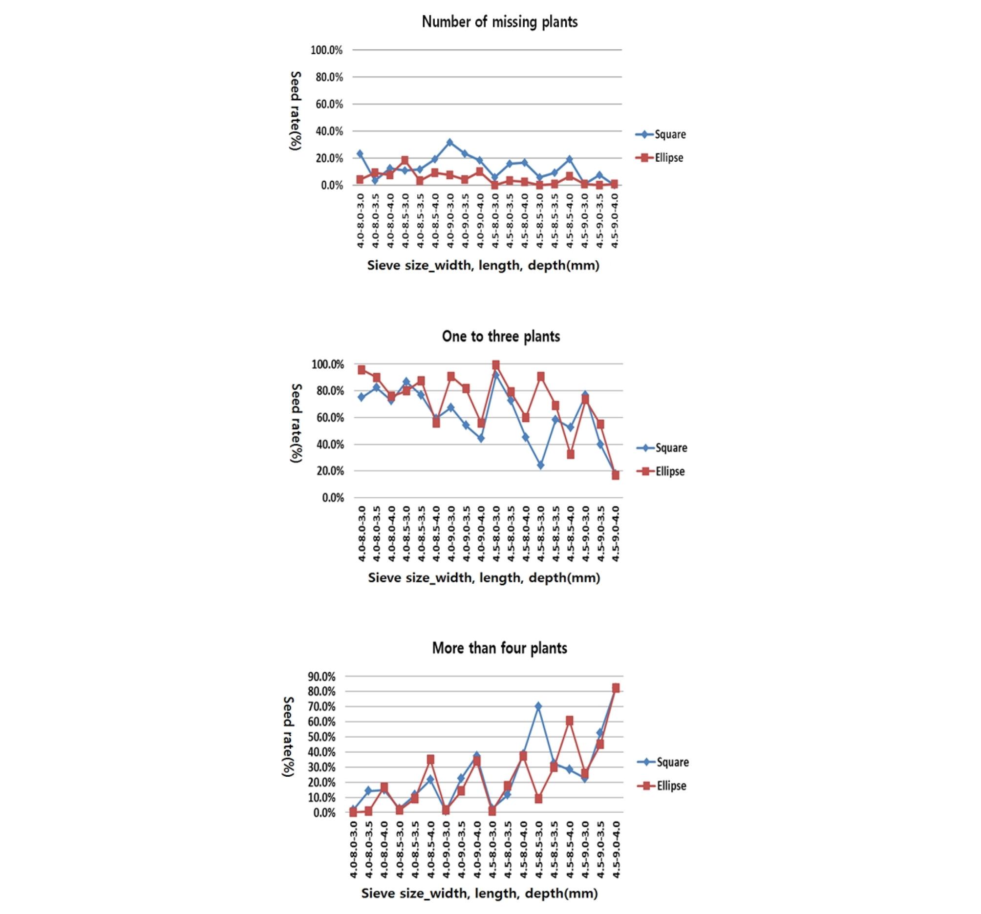http://static.apub.kr/journalsite/sites/ksam/2018-043-04/N0770430406/images/ksam_43_04_06_F10.jpg