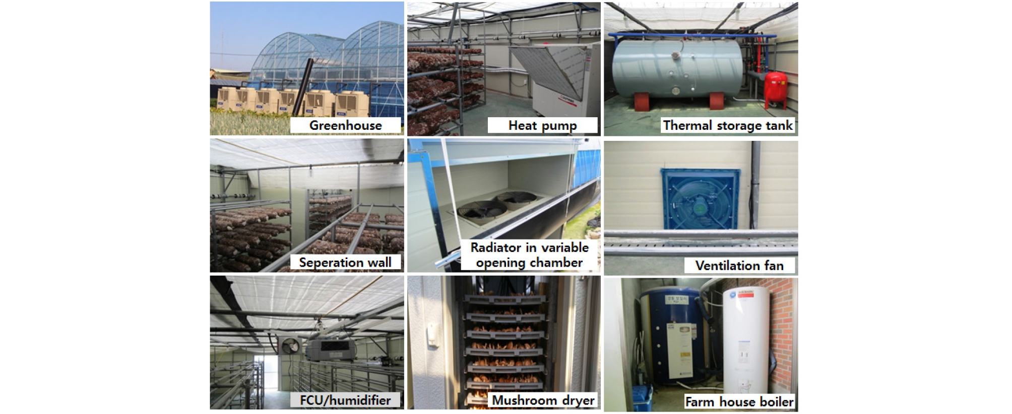 Development of Environmental Control System for High-Quality