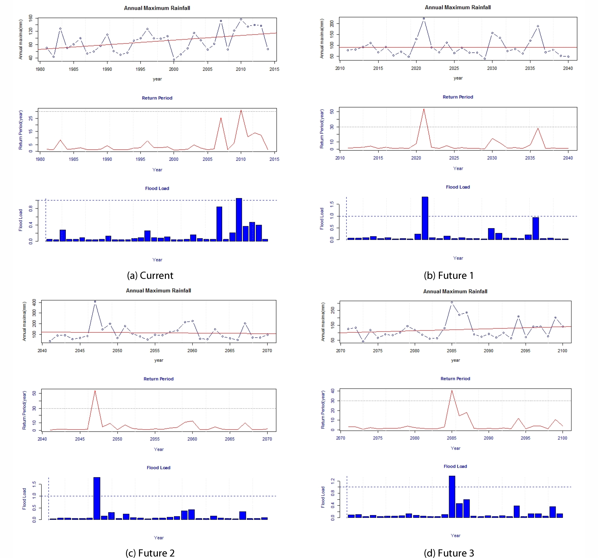 http://static.apub.kr/journalsite/sites/ksce/2018-038-06/N0110380604/images/Figure_KSCE_38_6_04_F4.jpg