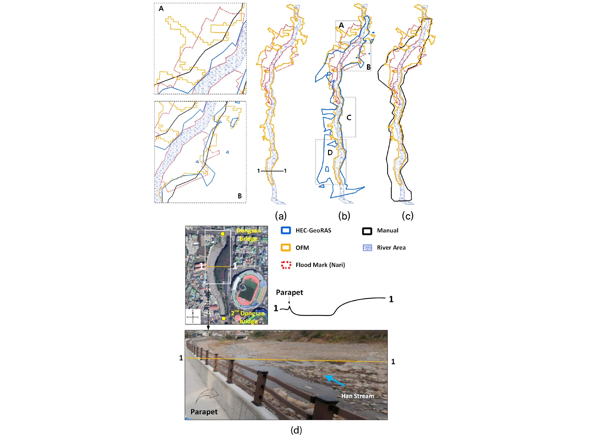 http://static.apub.kr/journalsite/sites/ksce/2019-039-06/N0110390603/images/Figure_KSCE_39_06_03_F12.jpg