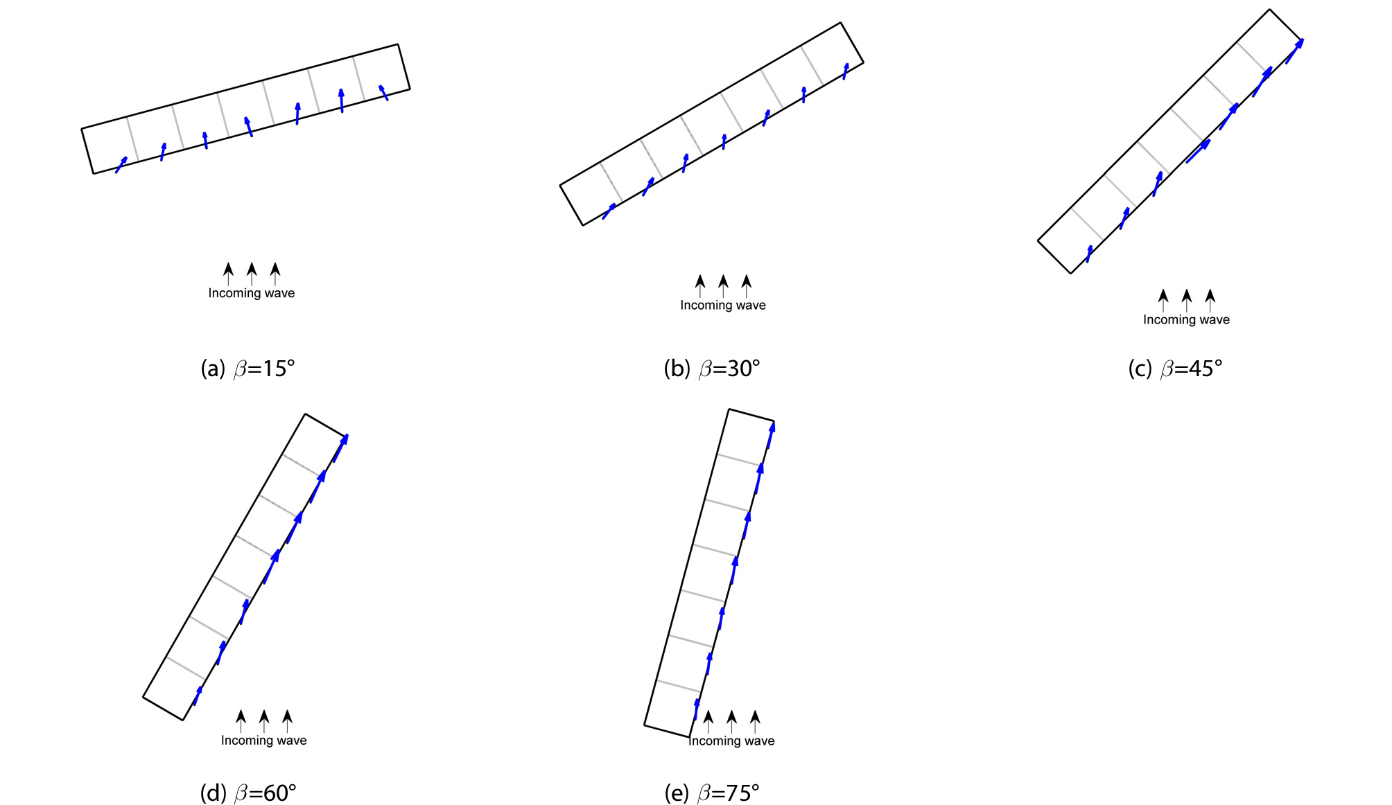 http://static.apub.kr/journalsite/sites/ksce/2019-039-06/N0110390610/images/Figure_KSCE_39_06_10_F12.jpg