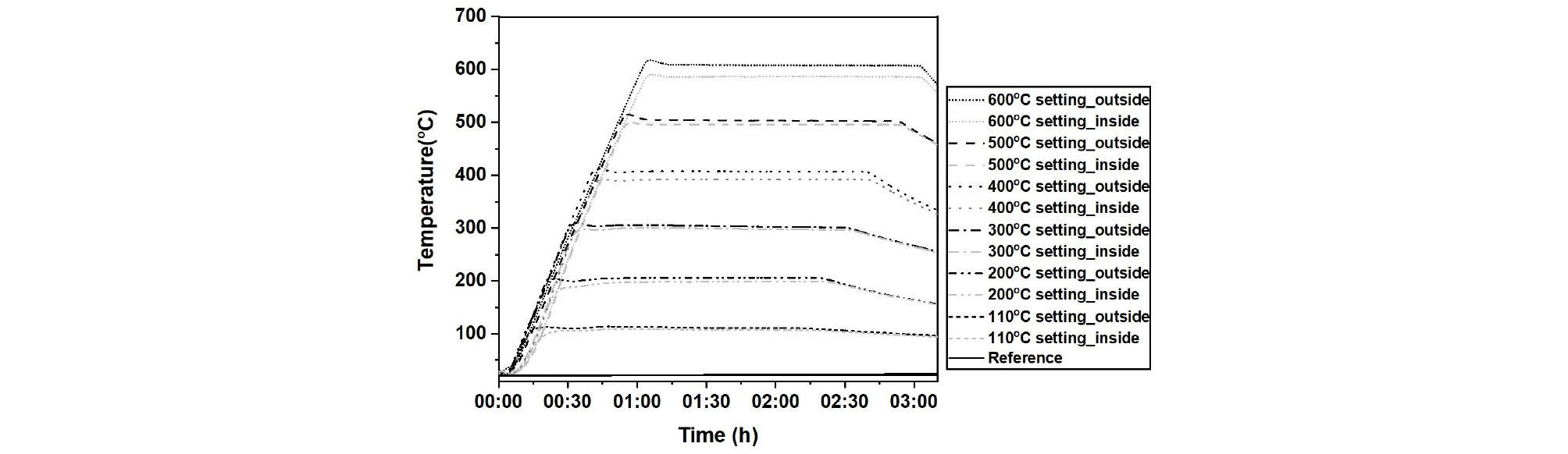 http://static.apub.kr/journalsite/sites/ksce/2020-040-01/N0110400106/images/Figure_KSCE_40_01_06_F5.jpg