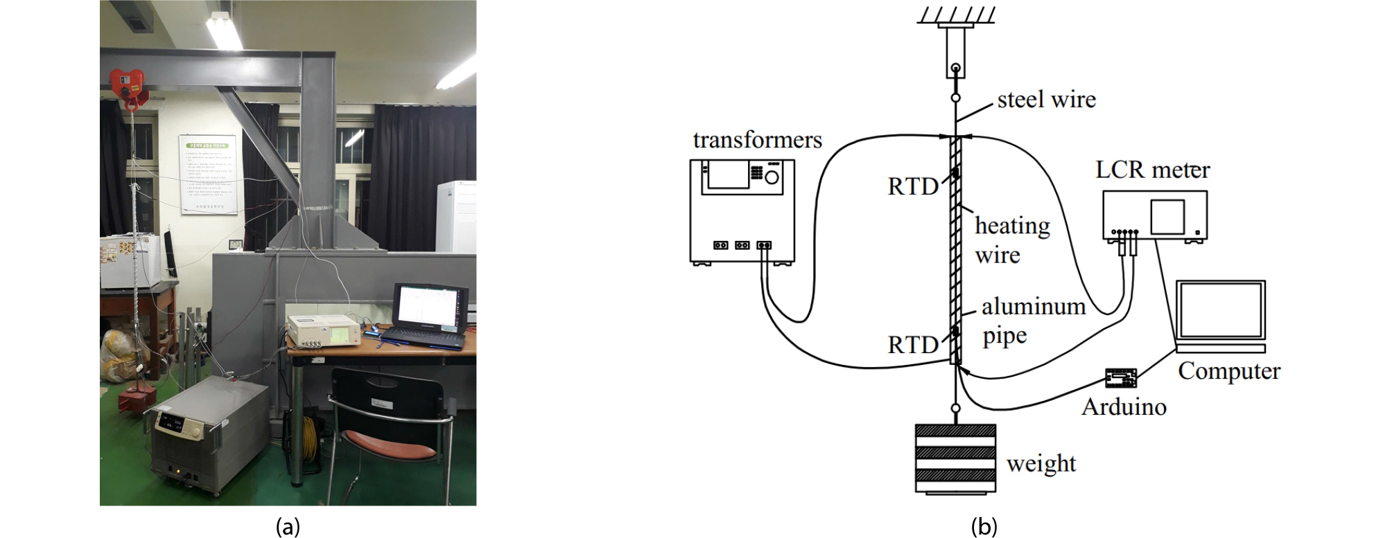 http://static.apub.kr/journalsite/sites/ksce/2020-040-02/N0110400206/images/Figure_KSCE_40_02_06_F1.jpg