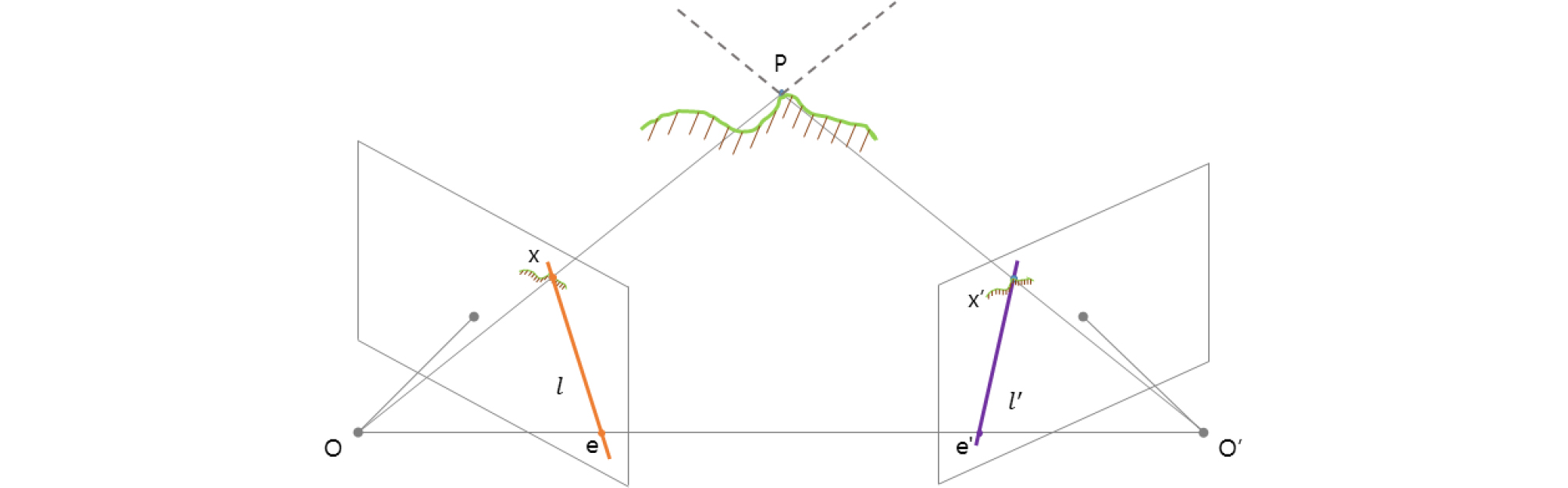 http://static.apub.kr/journalsite/sites/ksce/2020-040-02/N0110400215/images/Figure_KSCE_40_02_15_F3.jpg