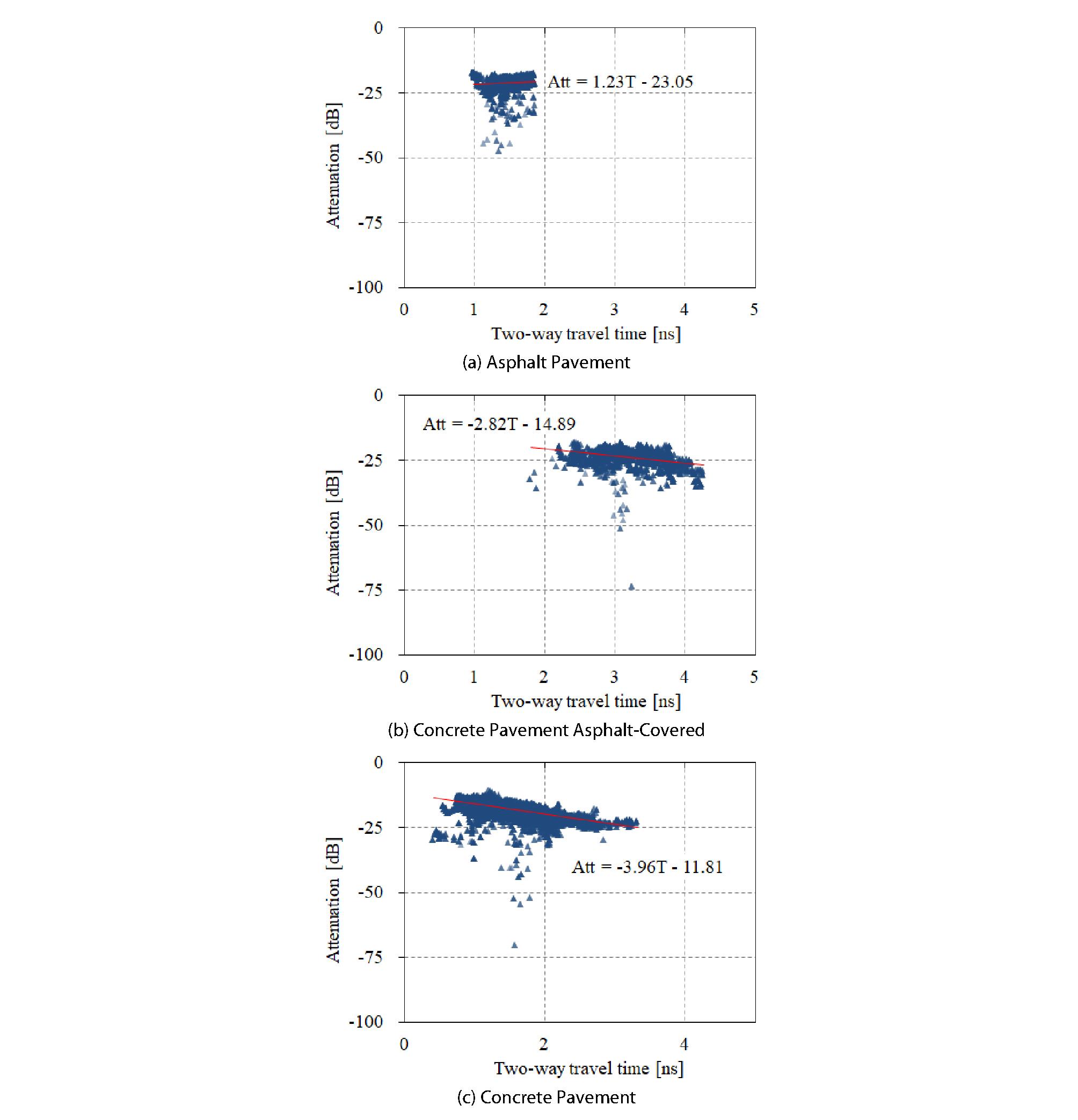 http://static.apub.kr/journalsite/sites/ksce/2020-040-03/N0110400303/images/Figure_KSCE_40_03_03_F7.jpg