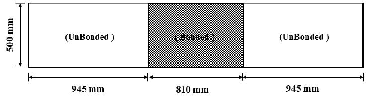 http://static.apub.kr/journalsite/sites/ksce/2020-040-04/N0110400402/images/Figure_KSCE_40_04_02_T3-2.jpg