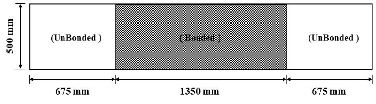 http://static.apub.kr/journalsite/sites/ksce/2020-040-04/N0110400402/images/Figure_KSCE_40_04_02_T3-7.jpg