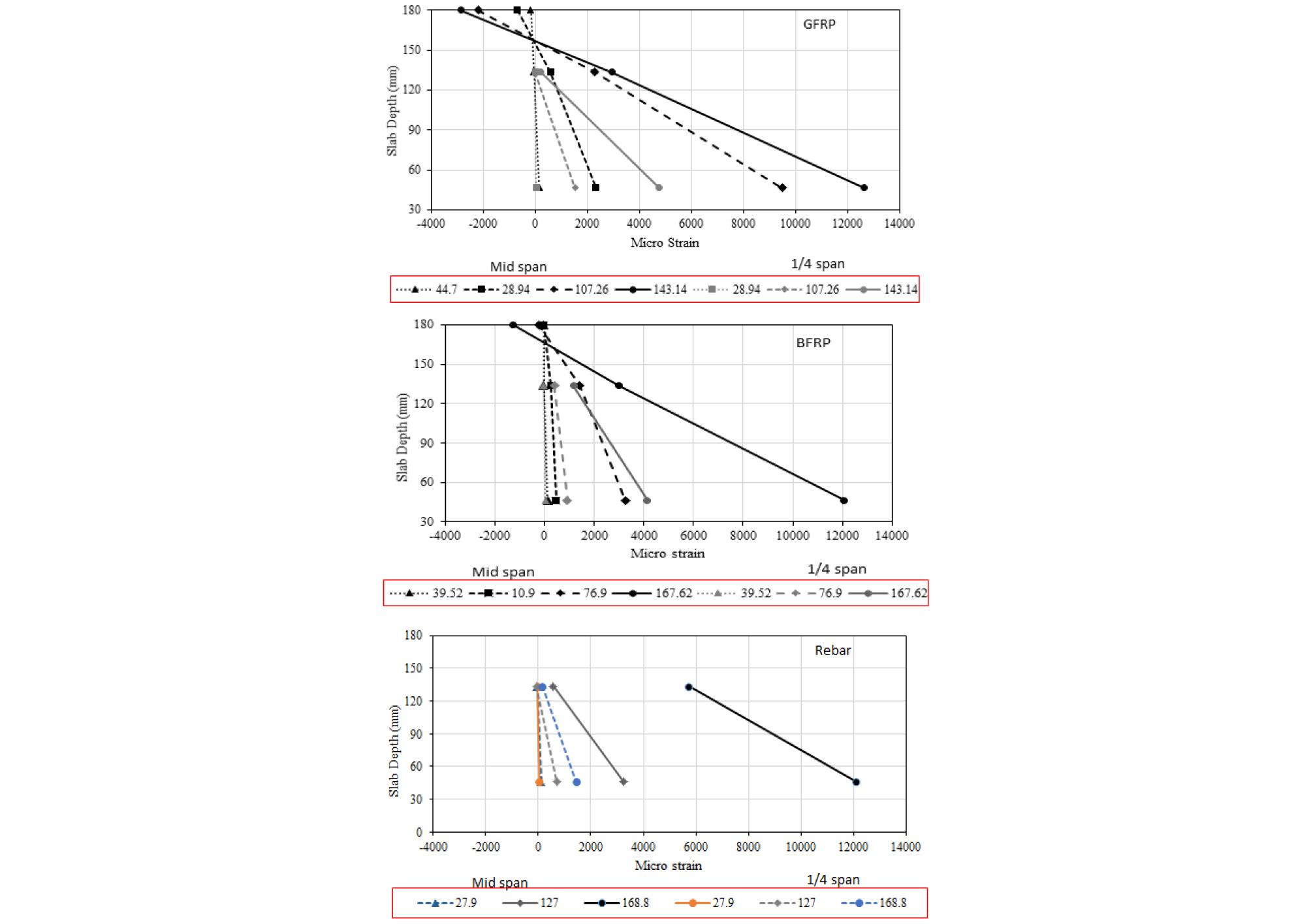 http://static.apub.kr/journalsite/sites/ksce/2020-040-04/N0110400403/images/Figure_KSCE_40_04_03_F6.jpg