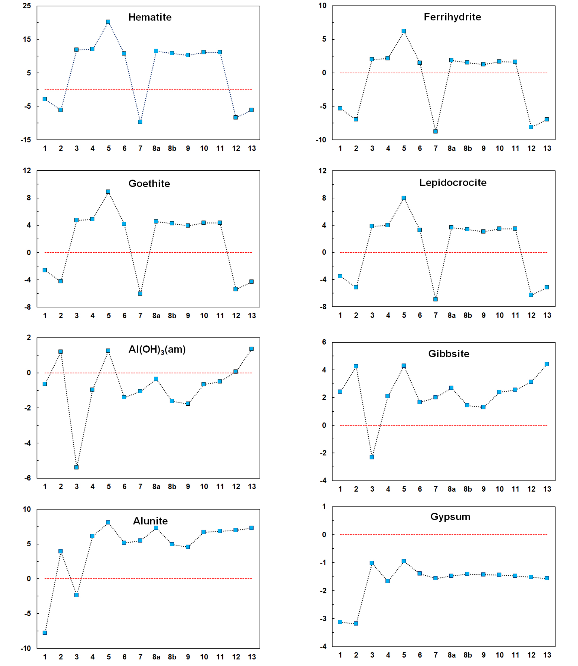 http://static.apub.kr/journalsite/sites/kseg/2019-029-04/N0520290418/images/kseg_29_04_18_F6.jpg